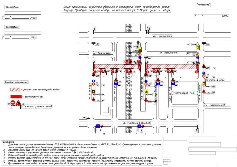 В Оренбурге из-за ремонта на двух улицах нужно искать объезд