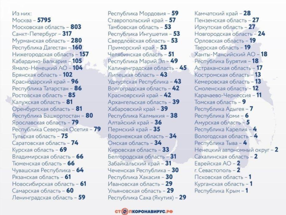 В Оренбургской области подтвердили 81 случай заражения коронавирусом