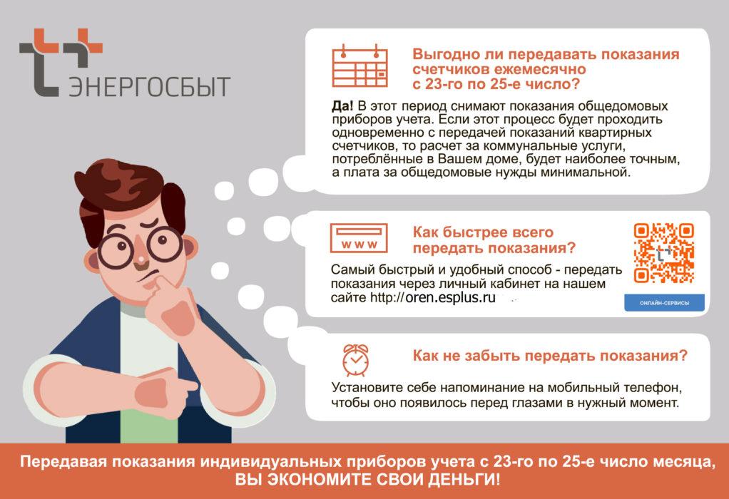 Показания приборов учёта, переданные после 25, не будут приниматься к расчетам