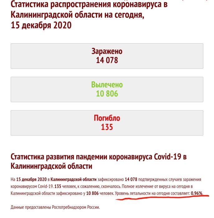 Еще один регион России ввел локдаун из-за коронавируса