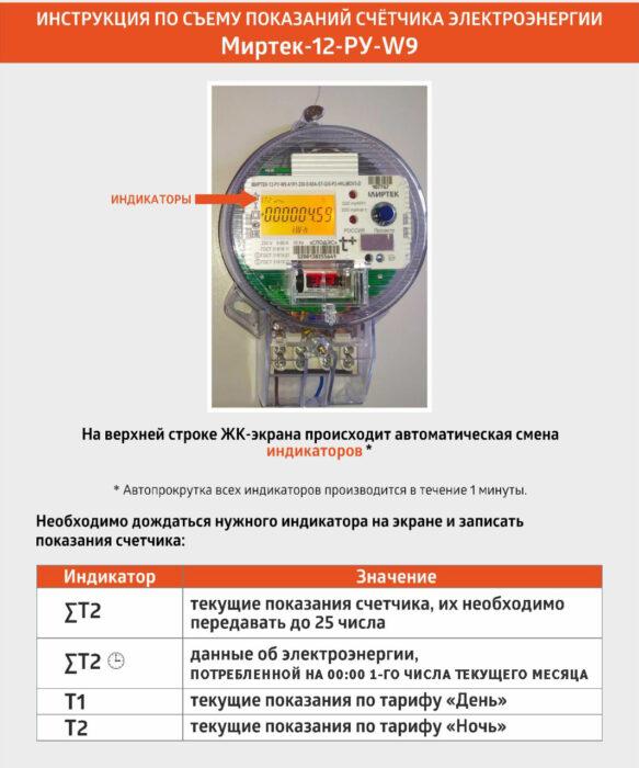 Оренбуржцам разъяснили, как правильно снимать показания новых электросчётчиков