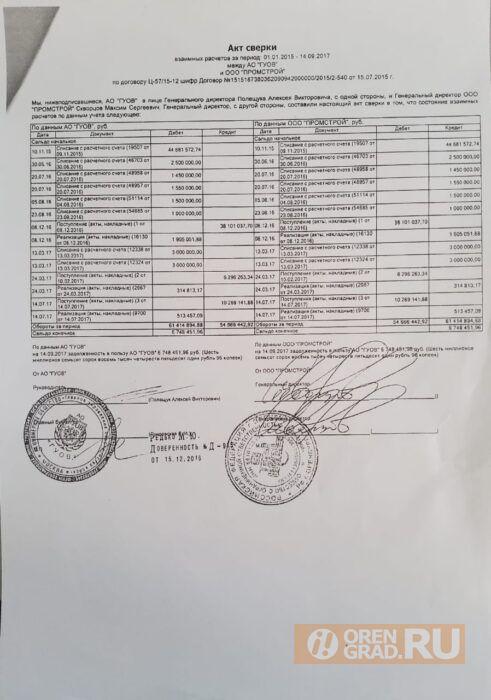 В Оренбурге крупный застройщик не стал расплачиваться с подрядными организациями