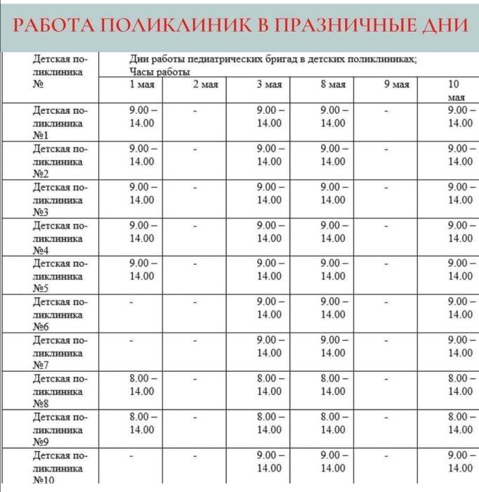 Минздрав сообщил о графике работы детских поликлиник на майские праздники
