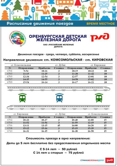 Детская железная дорога в Оренбурге будет работать до конца августа