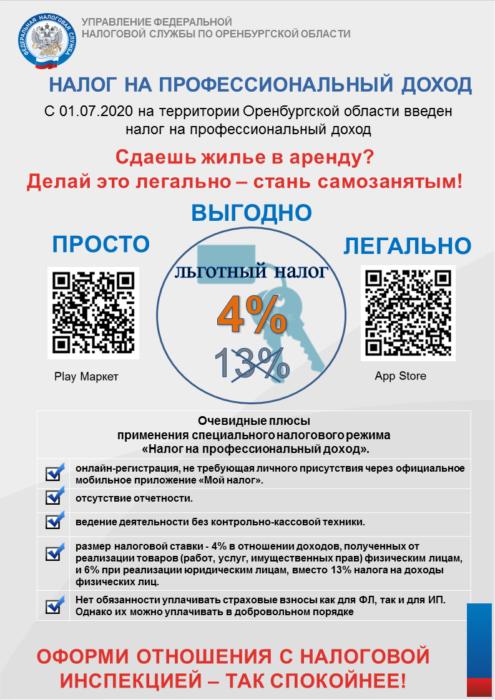 На территории Оренбургской области действует налог на профессиональный доход