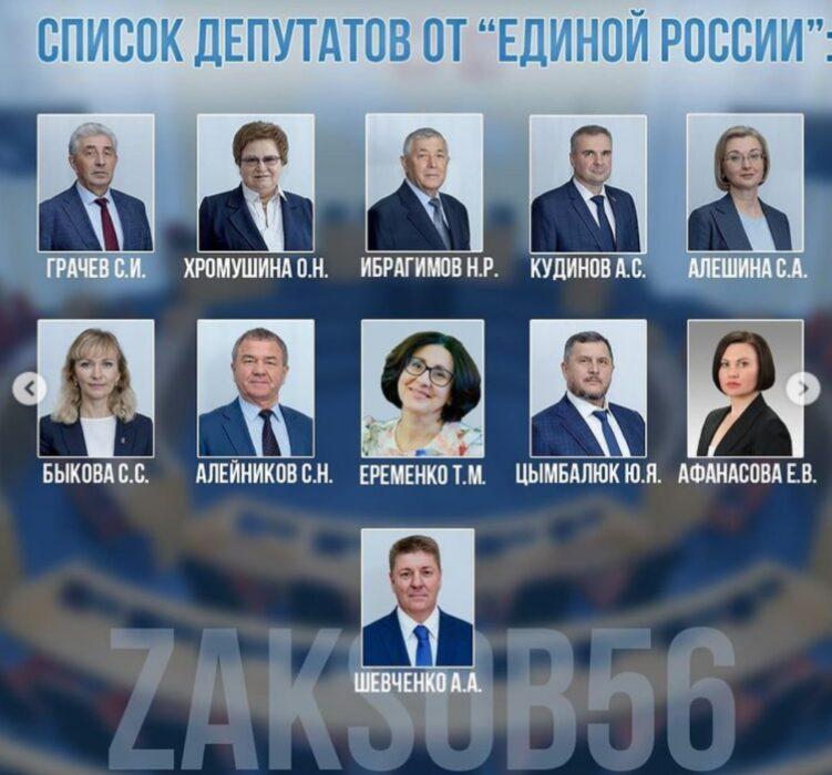 В Оренбургской области определен новый состав Законодательного собрания